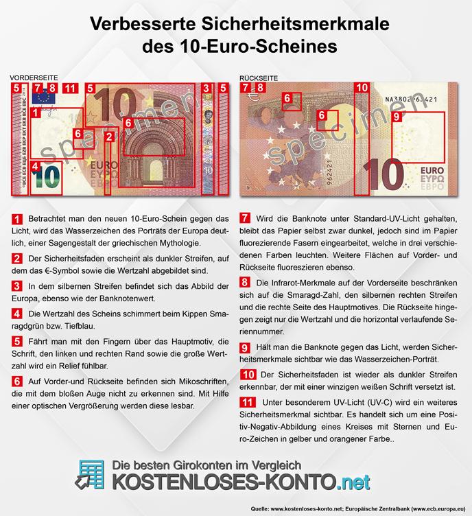 """Der 10-Euro-Schein der Euopa-Serie folgt auf den """"Fünfer""""."""